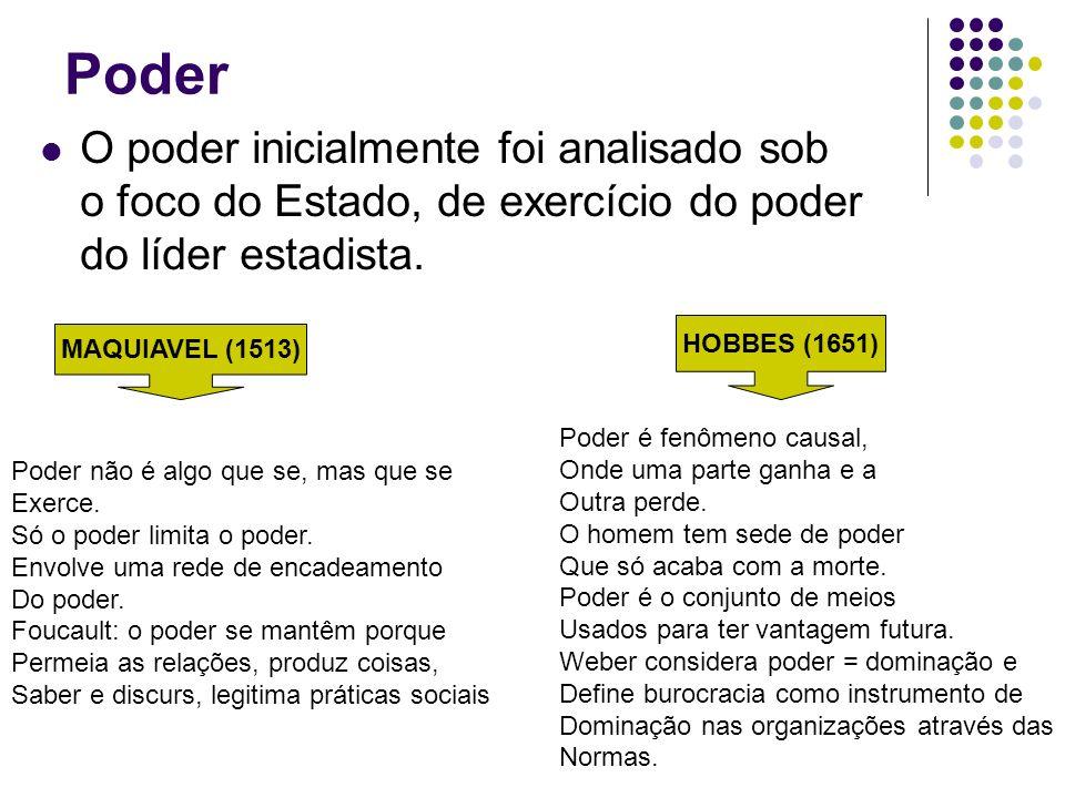 Poder O poder inicialmente foi analisado sob o foco do Estado, de exercício do poder do líder estadista. MAQUIAVEL (1513) HOBBES (1651) Poder é fenôme