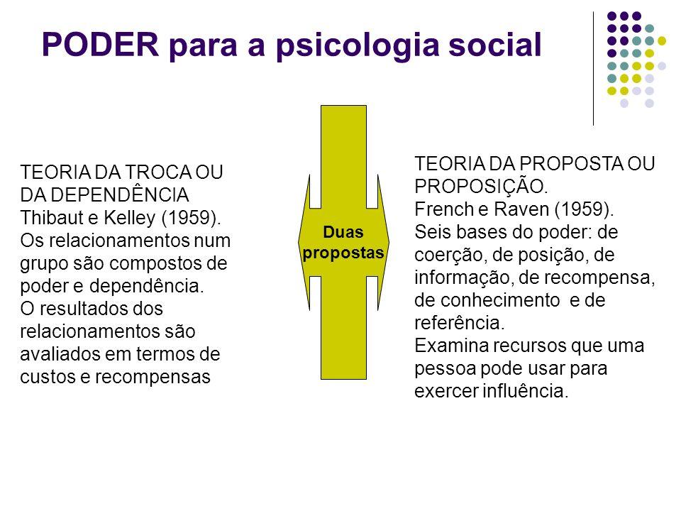 PODER para a psicologia social Duas propostas TEORIA DA TROCA OU DA DEPENDÊNCIA Thibaut e Kelley (1959). Os relacionamentos num grupo são compostos de