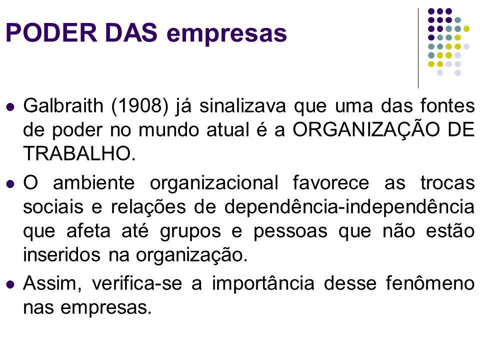 PODER DAS empresas Galbraith (1908) já sinalizava que uma das fontes de poder no mundo atual é a ORGANIZAÇÃO DE TRABALHO. O ambiente organizacional fa
