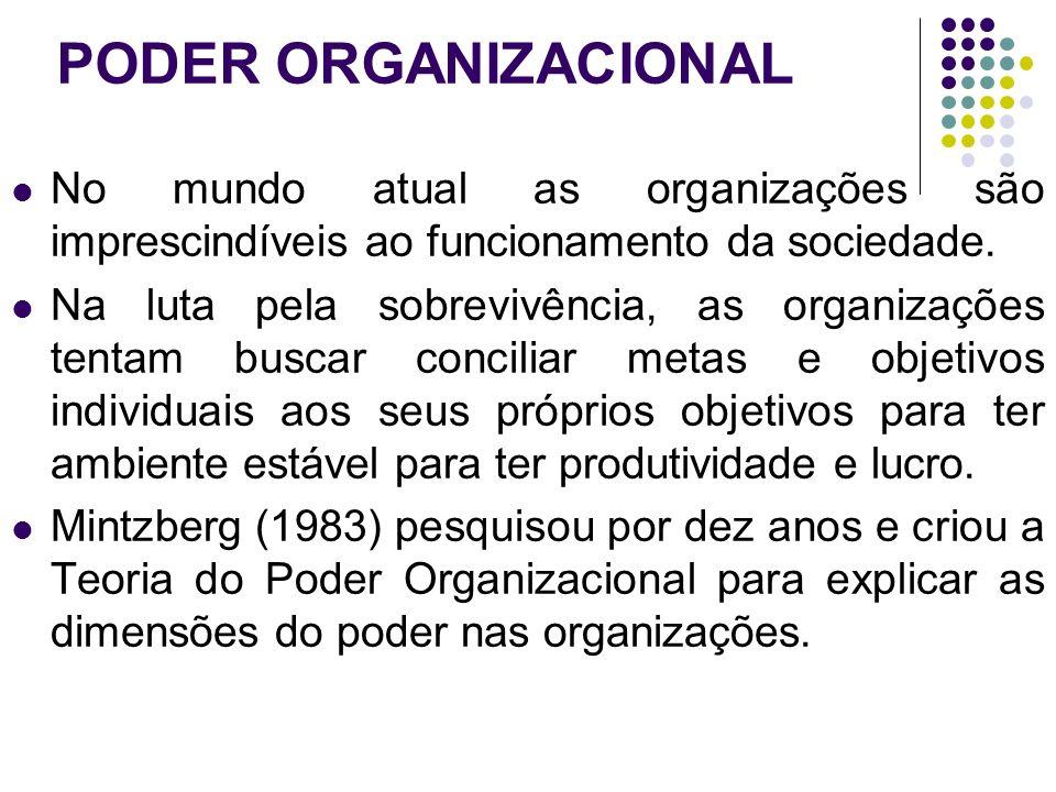 PODER ORGANIZACIONAL No mundo atual as organizações são imprescindíveis ao funcionamento da sociedade. Na luta pela sobrevivência, as organizações ten