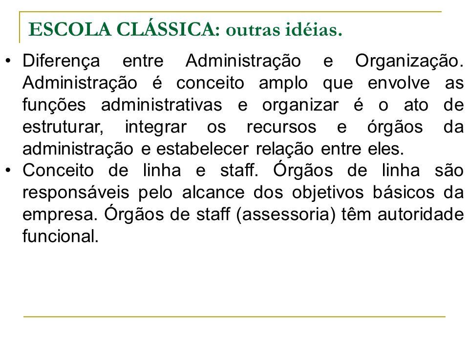ESCOLA CLÁSSICA: outras idéias. Diferença entre Administração e Organização. Administração é conceito amplo que envolve as funções administrativas e o