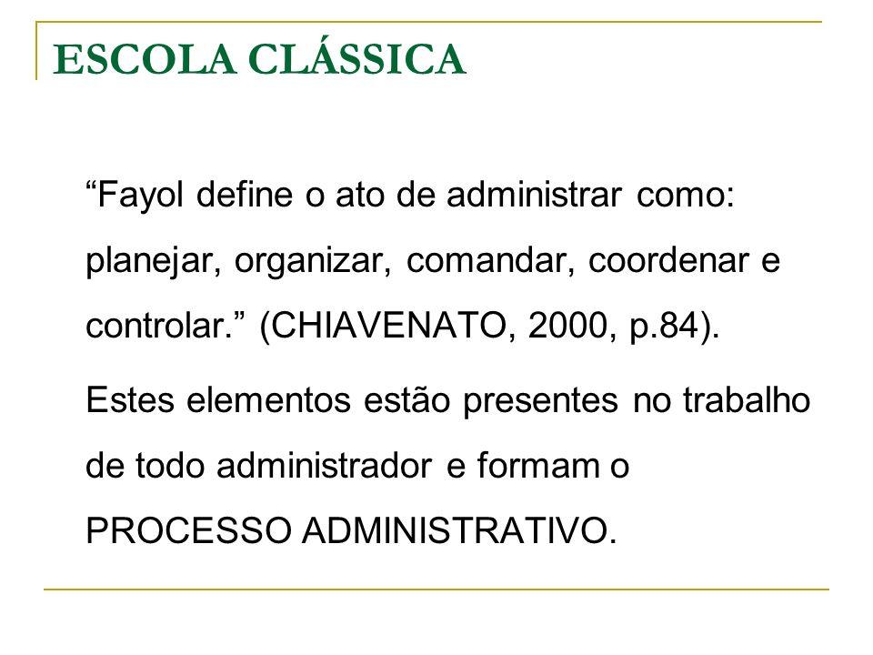 Fayol define o ato de administrar como: planejar, organizar, comandar, coordenar e controlar. (CHIAVENATO, 2000, p.84). Estes elementos estão presente