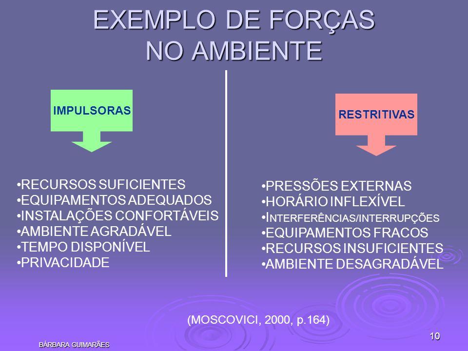 BÁRBARA GUIMARÃES 10 EXEMPLO DE FORÇAS NO AMBIENTE IMPULSORAS RESTRITIVAS RECURSOS SUFICIENTES EQUIPAMENTOS ADEQUADOS INSTALAÇÕES CONFORTÁVEIS AMBIENT