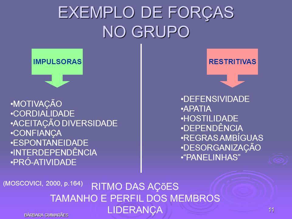 BÁRBARA GUIMARÃES 11 EXEMPLO DE FORÇAS NO GRUPO IMPULSORASRESTRITIVAS MOTIVAÇÃO CORDIALIDADE ACEITAÇÃO DIVERSIDADE CONFIANÇA ESPONTANEIDADE INTERDEPEN