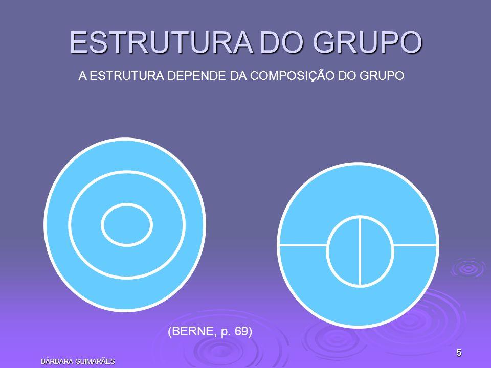 BÁRBARA GUIMARÃES 16 OBSERVANDO FUNCIONAMENTO DO GRUPO RELACIONAMENTO RELACIONAMENTO Harmonioso.