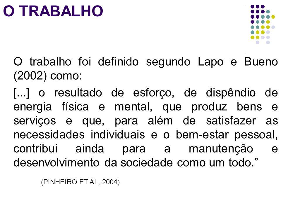 O TRABALHO O trabalho foi definido segundo Lapo e Bueno (2002) como: [...] o resultado de esforço, de dispêndio de energia física e mental, que produz