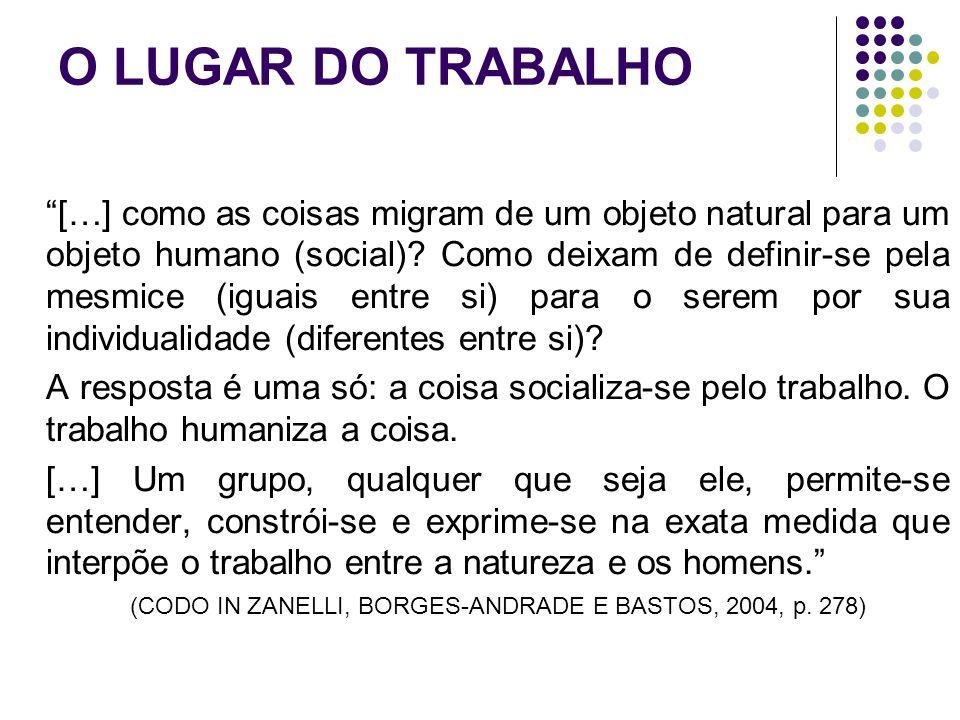O LUGAR DO TRABALHO […] como as coisas migram de um objeto natural para um objeto humano (social)? Como deixam de definir-se pela mesmice (iguais entr