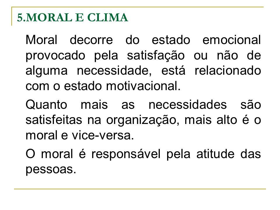 5.MORAL E CLIMA Moral decorre do estado emocional provocado pela satisfação ou não de alguma necessidade, está relacionado com o estado motivacional.