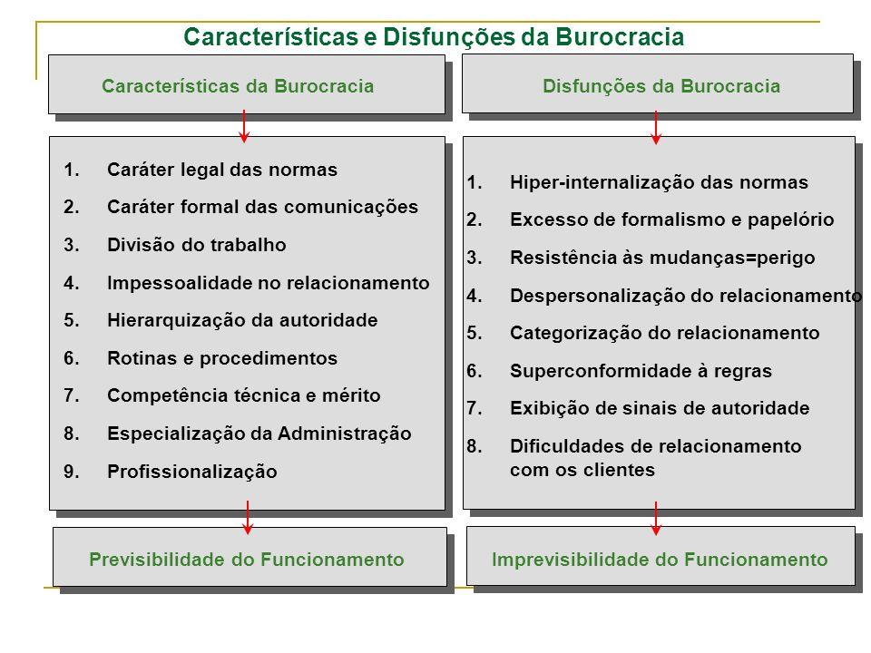 Características e Disfunções da Burocracia Características da Burocracia Disfunções da Burocracia 1.Caráter legal das normas 2.Caráter formal das comu