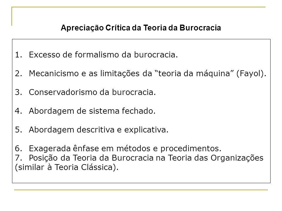 Apreciação Crítica da Teoria da Burocracia 1.Excesso de formalismo da burocracia. 2.Mecanicismo e as limitações da teoria da máquina (Fayol). 3.Conser