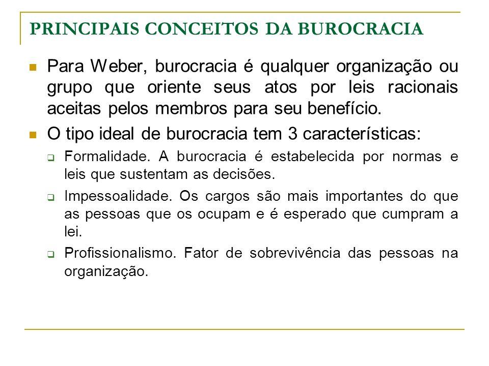 PRINCIPAIS CONCEITOS DA BUROCRACIA Para Weber, burocracia é qualquer organização ou grupo que oriente seus atos por leis racionais aceitas pelos membr