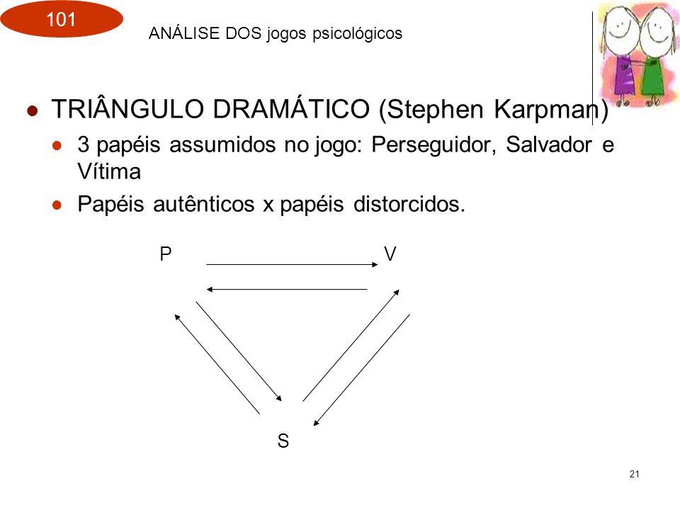 101 21 TRIÂNGULO DRAMÁTICO (Stephen Karpman) 3 papéis assumidos no jogo: Perseguidor, Salvador e Vítima Papéis autênticos x papéis distorcidos. ANÁLIS