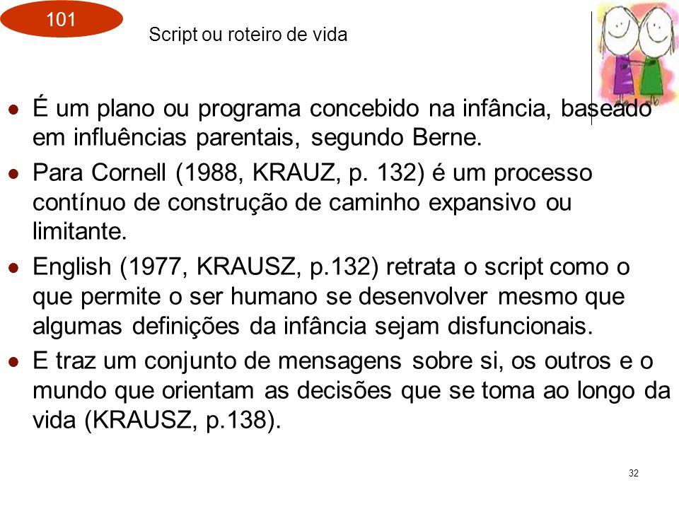 101 32 É um plano ou programa concebido na infância, baseado em influências parentais, segundo Berne. Para Cornell (1988, KRAUZ, p. 132) é um processo