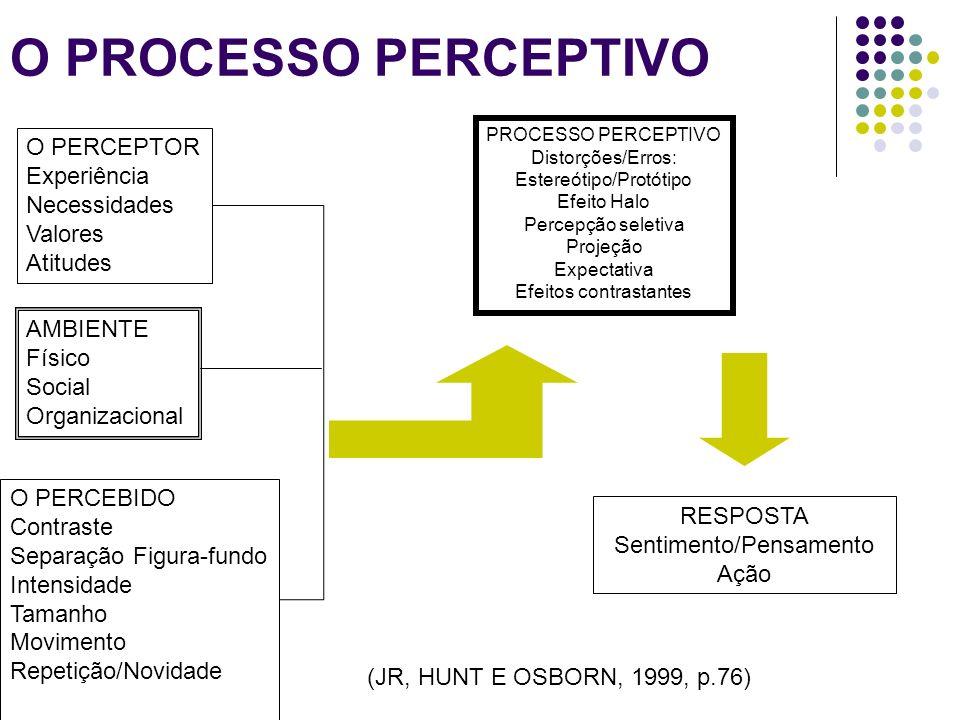 GERENTE EFICAZ (adaptado de JR, HUNT, 1999, p.