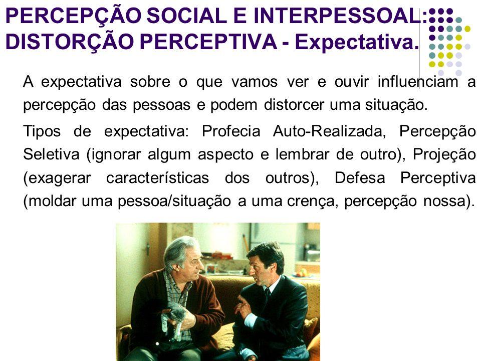 PERCEPÇÃO SOCIAL E INTERPESSOAL: DISTORÇÃO PERCEPTIVA - Contraste.