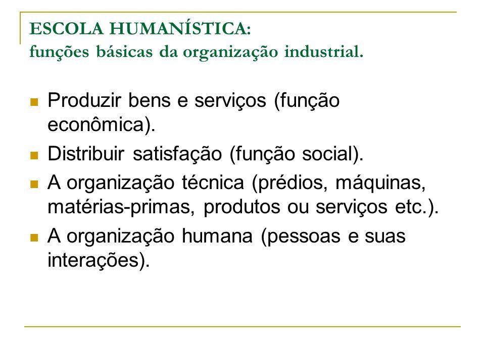 ESCOLA HUMANÍSTICA: funções básicas da organização industrial. Produzir bens e serviços (função econômica). Distribuir satisfação (função social). A o