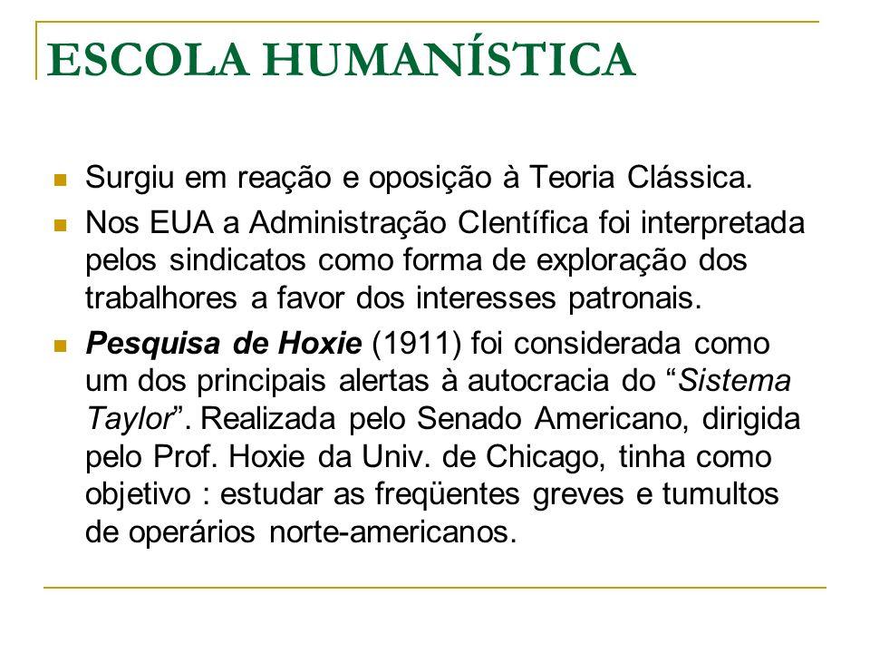 ESCOLA HUMANÍSTICA Surgiu em reação e oposição à Teoria Clássica.