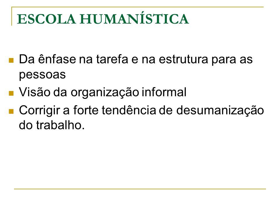 ESCOLA HUMANÍSTICA Da ênfase na tarefa e na estrutura para as pessoas Visão da organização informal Corrigir a forte tendência de desumanização do trabalho.