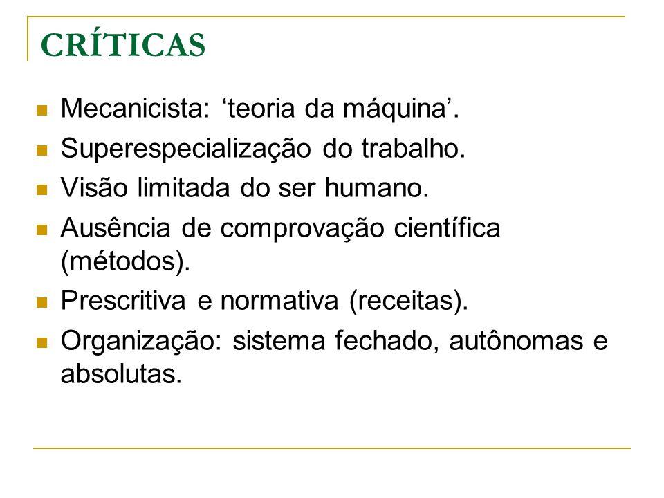 CRÍTICAS Mecanicista: teoria da máquina. Superespecialização do trabalho. Visão limitada do ser humano. Ausência de comprovação científica (métodos).