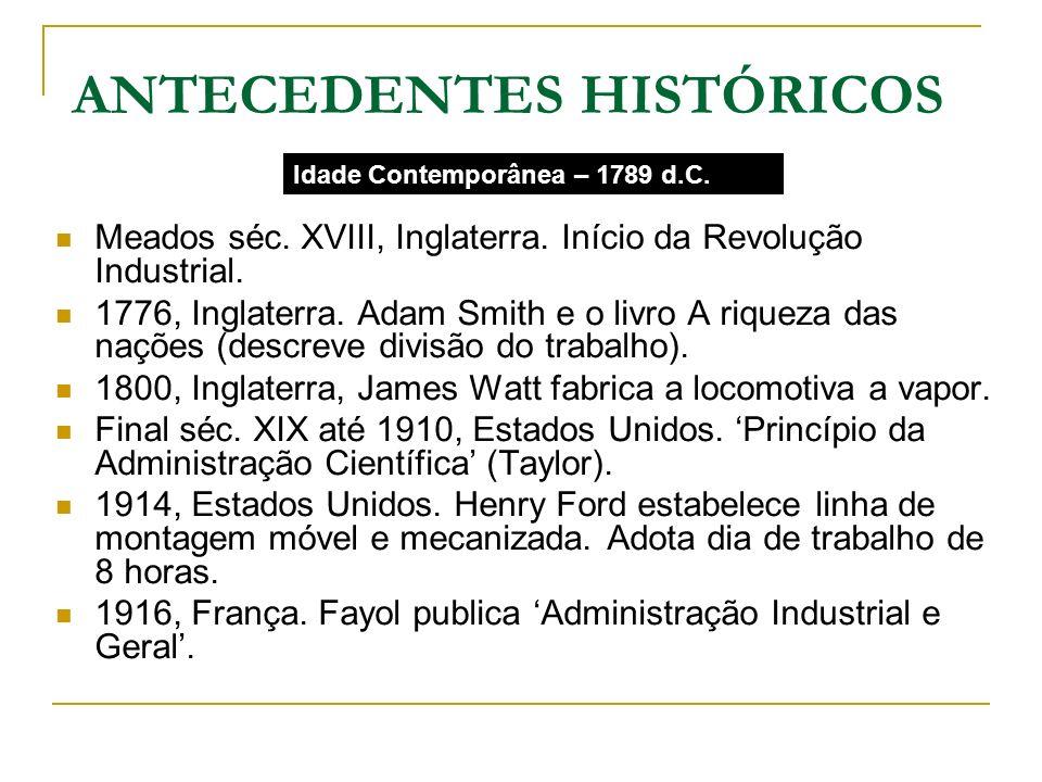Idade Contemporânea – 1789 d.C. Meados séc. XVIII, Inglaterra. Início da Revolução Industrial. 1776, Inglaterra. Adam Smith e o livro A riqueza das na