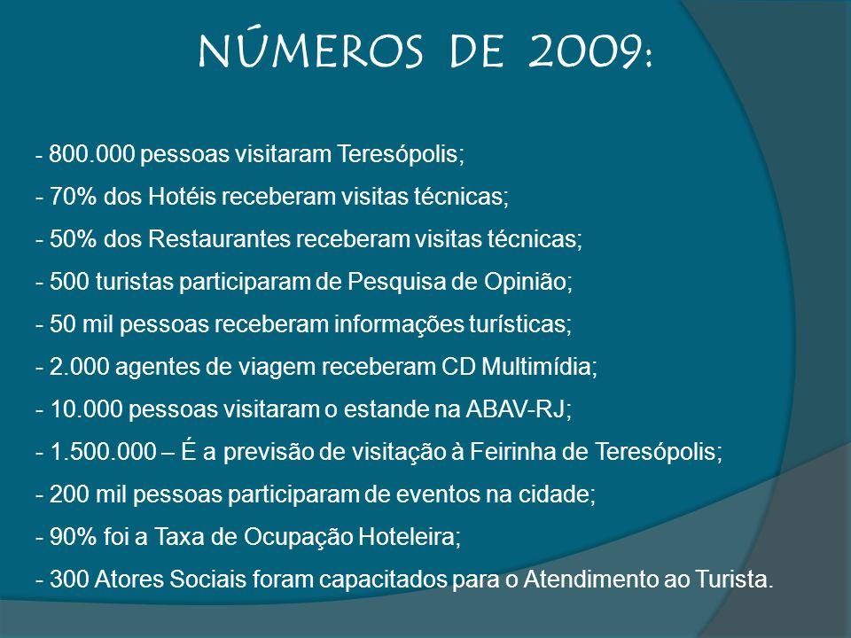 - 800.000 pessoas visitaram Teresópolis; - 70% dos Hotéis receberam visitas técnicas; - 50% dos Restaurantes receberam visitas técnicas; - 500 turistas participaram de Pesquisa de Opinião; - 50 mil pessoas receberam informações turísticas; - 2.000 agentes de viagem receberam CD Multimídia; - 10.000 pessoas visitaram o estande na ABAV-RJ; - 1.500.000 – É a previsão de visitação à Feirinha de Teresópolis; - 200 mil pessoas participaram de eventos na cidade; - 90% foi a Taxa de Ocupação Hoteleira; - 300 Atores Sociais foram capacitados para o Atendimento ao Turista.