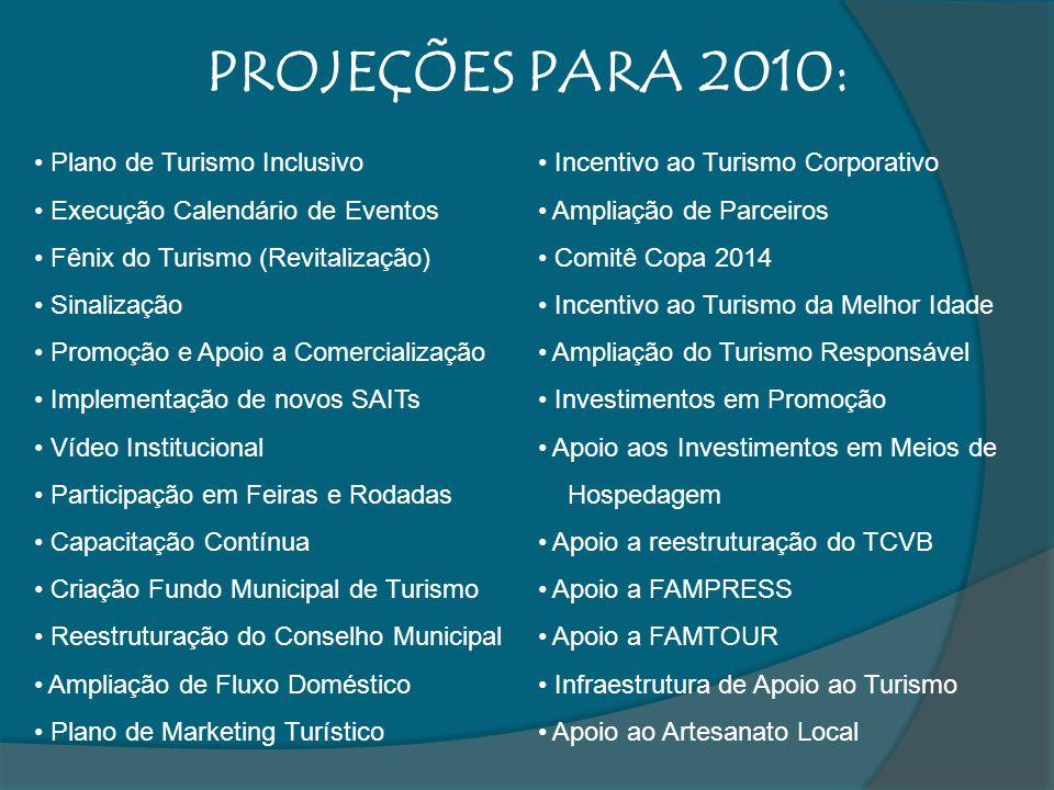 PROJEÇÕES PARA 2010: Plano de Turismo Inclusivo Execução Calendário de Eventos Fênix do Turismo (Revitalização) Sinalização Promoção e Apoio a Comerci