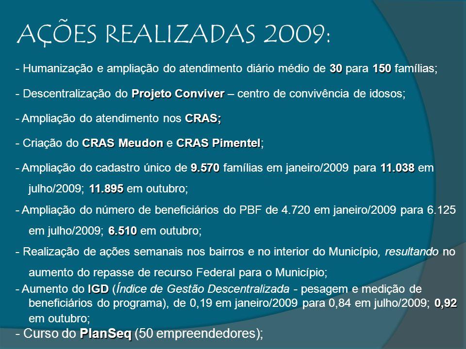 AÇÕES REALIZADAS 2009: 30150 - Humanização e ampliação do atendimento diário médio de 30 para 150 famílias; Projeto Conviver - Descentralização do Pro