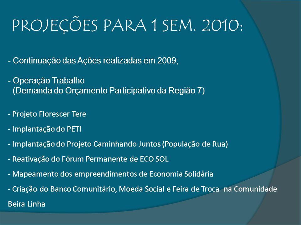 PROJEÇÕES PARA 1 SEM. 2010: - Continuação das Ações realizadas em 2009; - Operação Trabalho (Demanda do Orçamento Participativo da Região 7) - Projeto