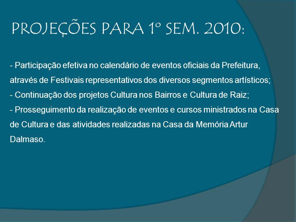 PROJEÇÕES PARA 1º SEM. 2010: - Participação efetiva no calendário de eventos oficiais da Prefeitura, através de Festivais representativos dos diversos