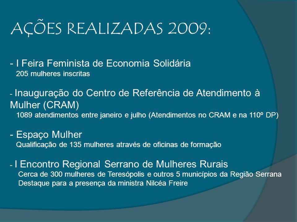 AÇÕES REALIZADAS 2009: - I Feira Feminista de Economia Solidária 205 mulheres inscritas - Inauguração do Centro de Referência de Atendimento à Mulher