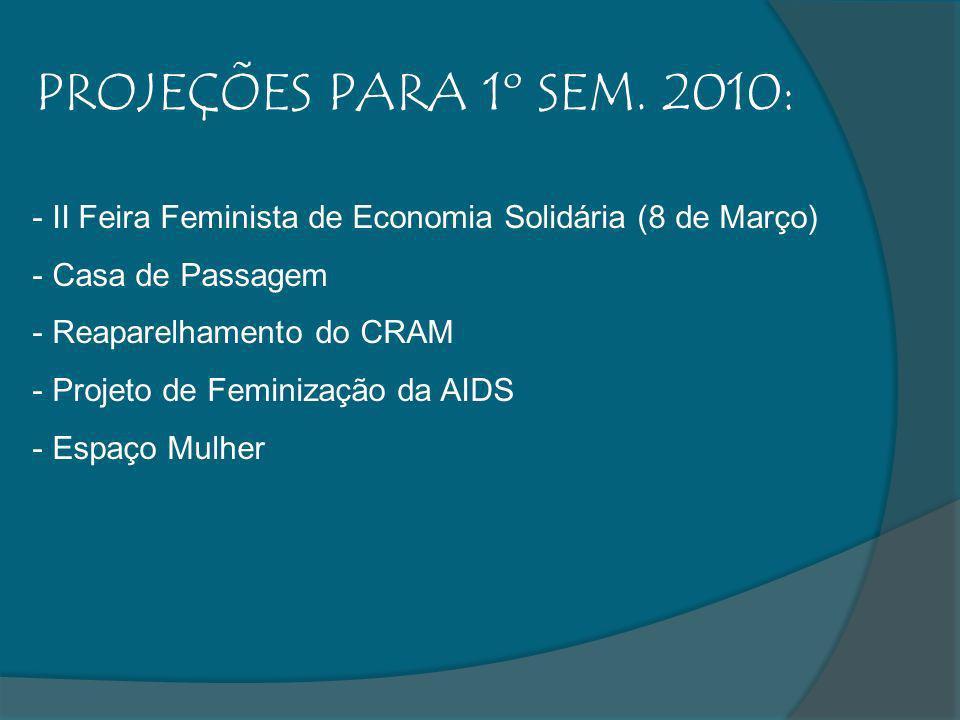 PROJEÇÕES PARA 1º SEM. 2010: - II Feira Feminista de Economia Solidária (8 de Março) - Casa de Passagem - Reaparelhamento do CRAM - Projeto de Feminiz