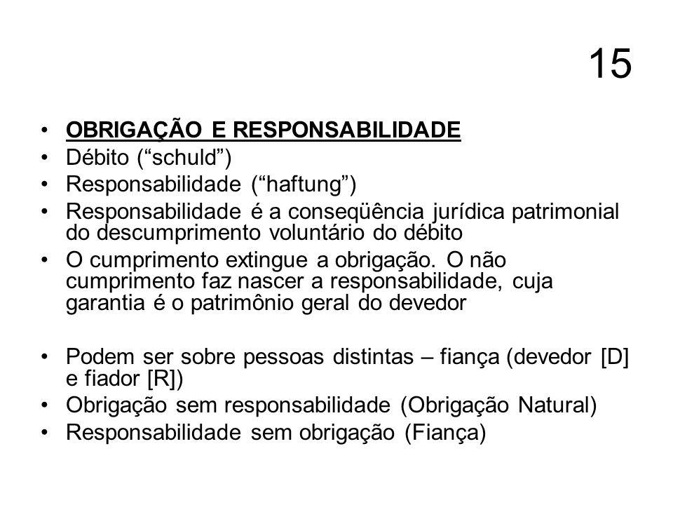 15 OBRIGAÇÃO E RESPONSABILIDADE Débito (schuld) Responsabilidade (haftung) Responsabilidade é a conseqüência jurídica patrimonial do descumprimento vo