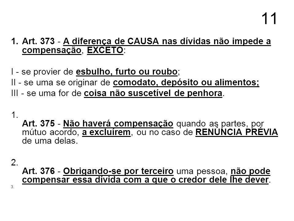 11 1.Art. 373 - A diferença de CAUSA nas dívidas não impede a compensação, EXCETO: I - se provier de esbulho, furto ou roubo; II - se uma se originar
