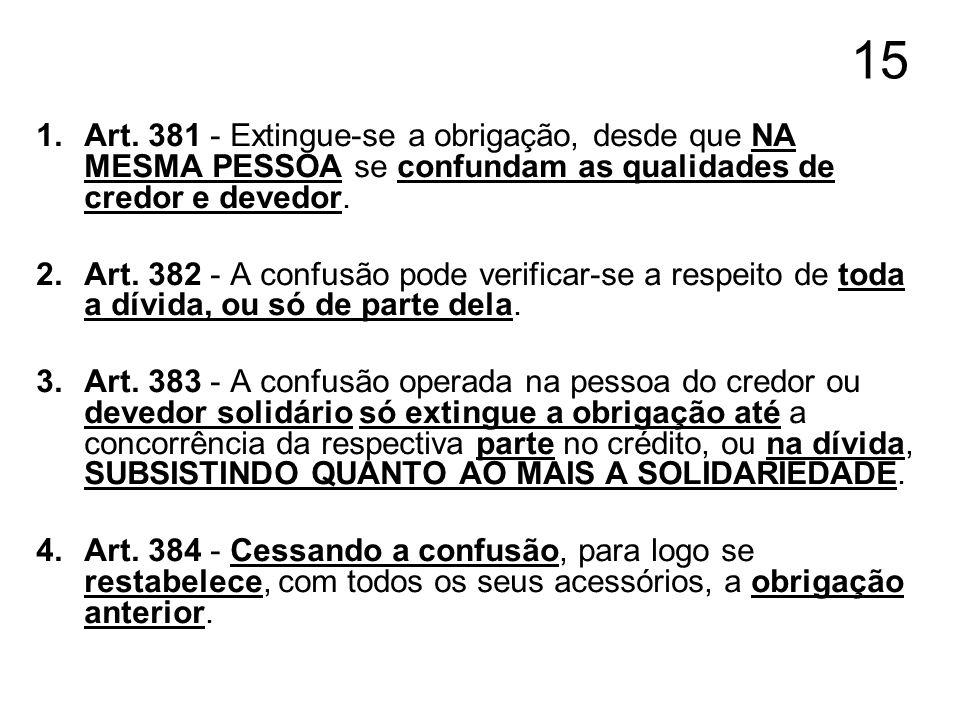 15 1.Art. 381 - Extingue-se a obrigação, desde que NA MESMA PESSOA se confundam as qualidades de credor e devedor. 2.Art. 382 - A confusão pode verifi