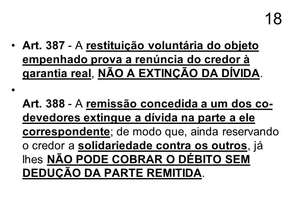 18 Art. 387 - A restituição voluntária do objeto empenhado prova a renúncia do credor à garantia real, NÃO A EXTINÇÃO DA DÍVIDA. Art. 388 - A remissão