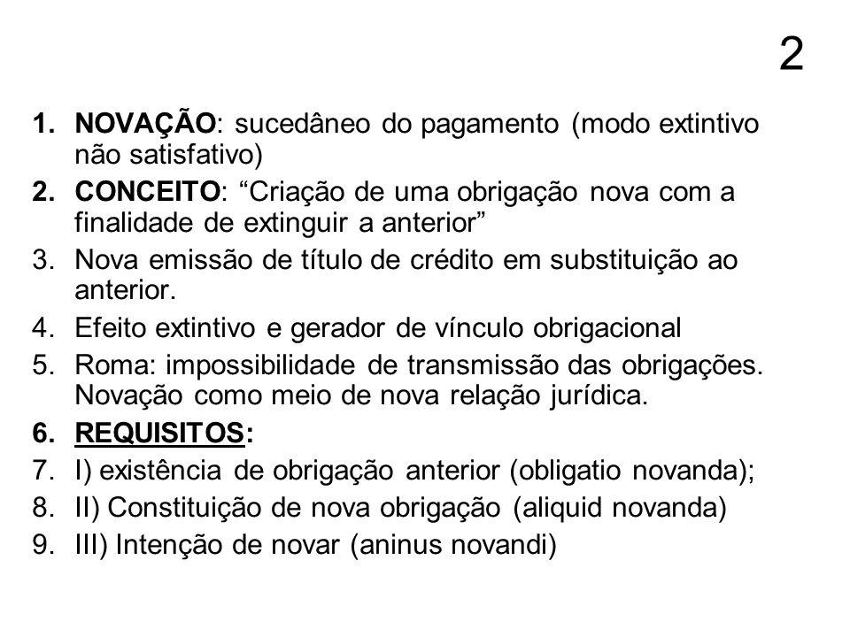 13 IMPUTAÇÃO DO PAGAMENTO 1.Art.