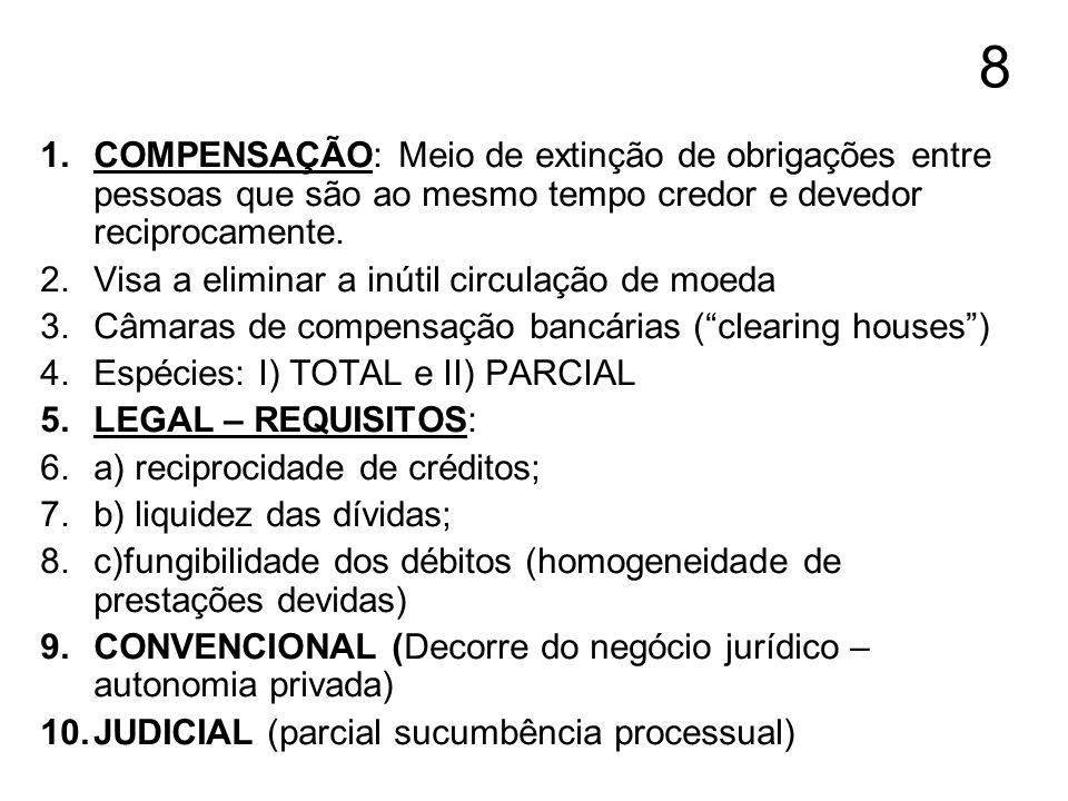 8 1.COMPENSAÇÃO: Meio de extinção de obrigações entre pessoas que são ao mesmo tempo credor e devedor reciprocamente. 2.Visa a eliminar a inútil circu
