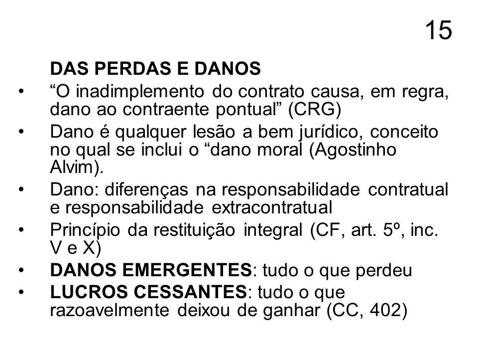 15 DAS PERDAS E DANOS O inadimplemento do contrato causa, em regra, dano ao contraente pontual (CRG) Dano é qualquer lesão a bem jurídico, conceito no