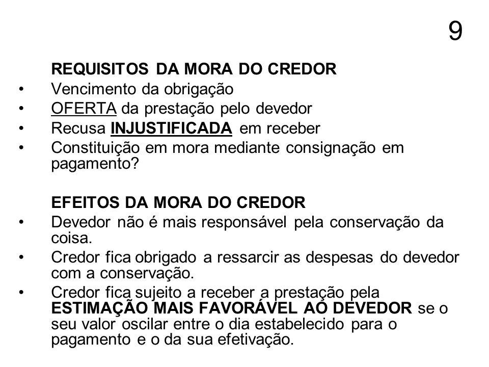 9 REQUISITOS DA MORA DO CREDOR Vencimento da obrigação OFERTA da prestação pelo devedor Recusa INJUSTIFICADA em receber Constituição em mora mediante