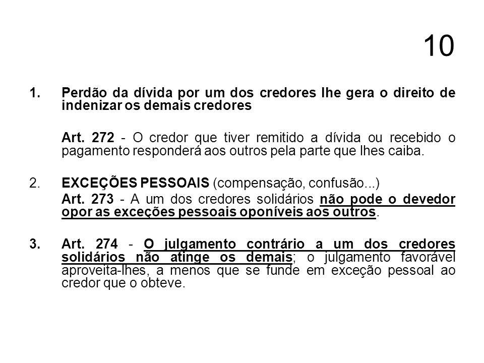 10 1.Perdão da dívida por um dos credores lhe gera o direito de indenizar os demais credores Art. 272 - O credor que tiver remitido a dívida ou recebi