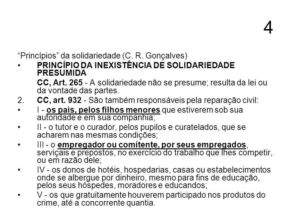 4 Princípios da solidariedade (C. R. Gonçalves) PRINCÍPIO DA INEXISTÊNCIA DE SOLIDARIEDADE PRESUMIDA CC, Art. 265 - A solidariedade não se presume; re
