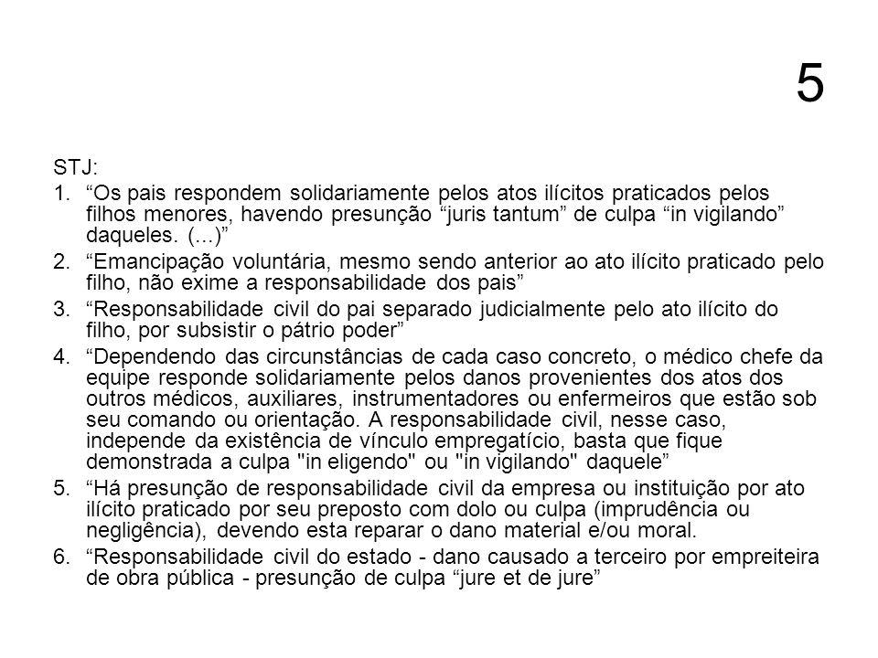 5 STJ: 1. Os pais respondem solidariamente pelos atos ilícitos praticados pelos filhos menores, havendo presunção juris tantum de culpa in vigilando d