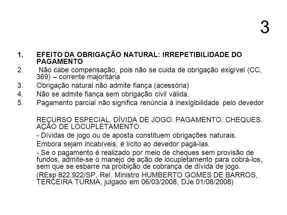 3 1.EFEITO DA OBRIGAÇÃO NATURAL: IRREPETIBILIDADE DO PAGAMENTO 2.