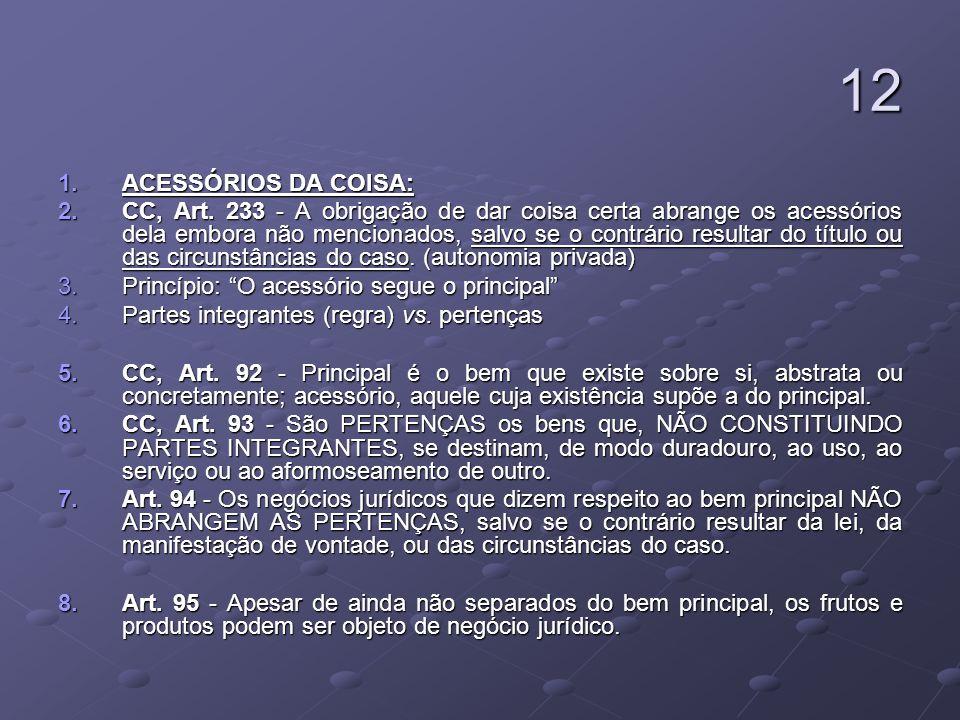 12 1.ACESSÓRIOS DA COISA: 2.CC, Art. 233 - A obrigação de dar coisa certa abrange os acessórios dela embora não mencionados, salvo se o contrário resu