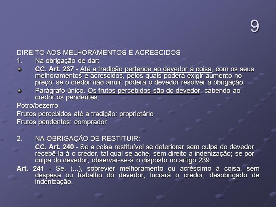 10 1.Art. 96 - As benfeitorias podem ser VOLUPTUÁRIAS, ÚTEIS ou NECESSÁRIAS.