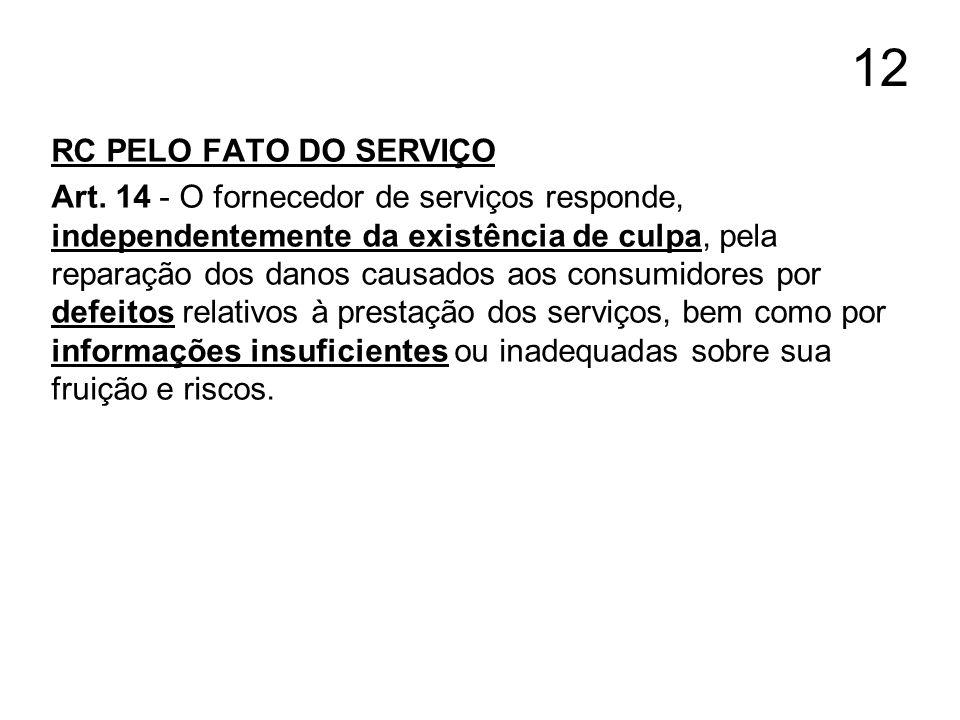 12 RC PELO FATO DO SERVIÇO Art. 14 - O fornecedor de serviços responde, independentemente da existência de culpa, pela reparação dos danos causados ao