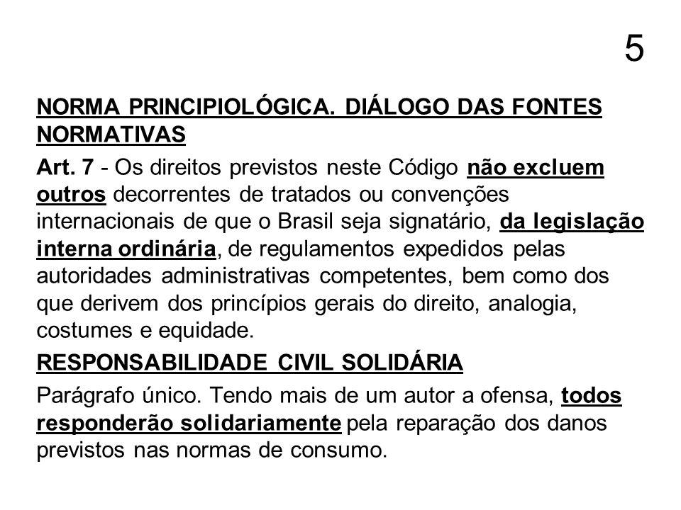 6 DEVER DE NÃO COLOCAR EM CIRCULAÇÃO PRODUTOS PERIGOSOS DEVER DE INFORMAÇÃO Art.