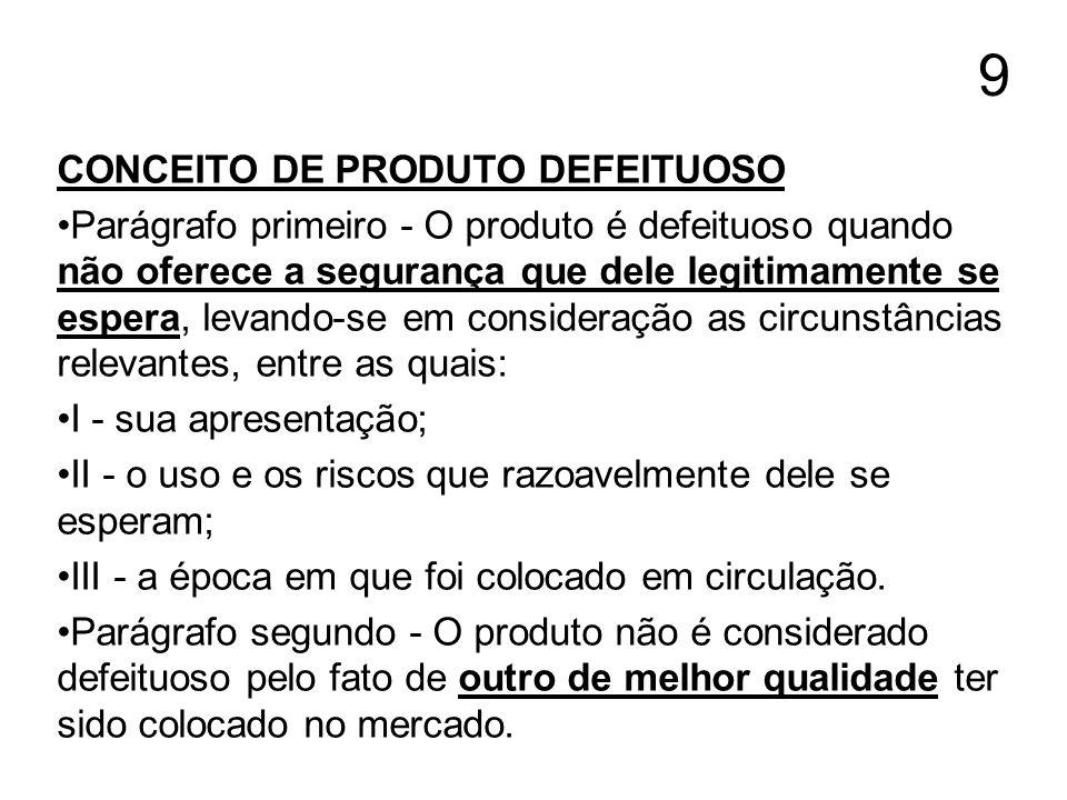 10 HIPÓTESES DE NÃO INCIDÊNCIA DE DEVER DE INDENIZAR Parágrafo terceiro - O fabricante, o construtor, o produtor ou o importador só não será responsabilizado quando provar: I - que não colocou o produto no mercado; II - que embora haja colocado o produto no mercado, o defeito inexiste; III - a culpa exclusiva do consumidor ou de terceiro.