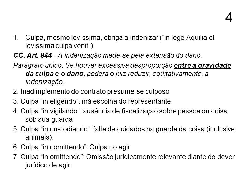 4 1.Culpa, mesmo levíssima, obriga a indenizar (in lege Aquilia et levissima culpa venit) CC. Art. 944 - A indenização mede-se pela extensão do dano.