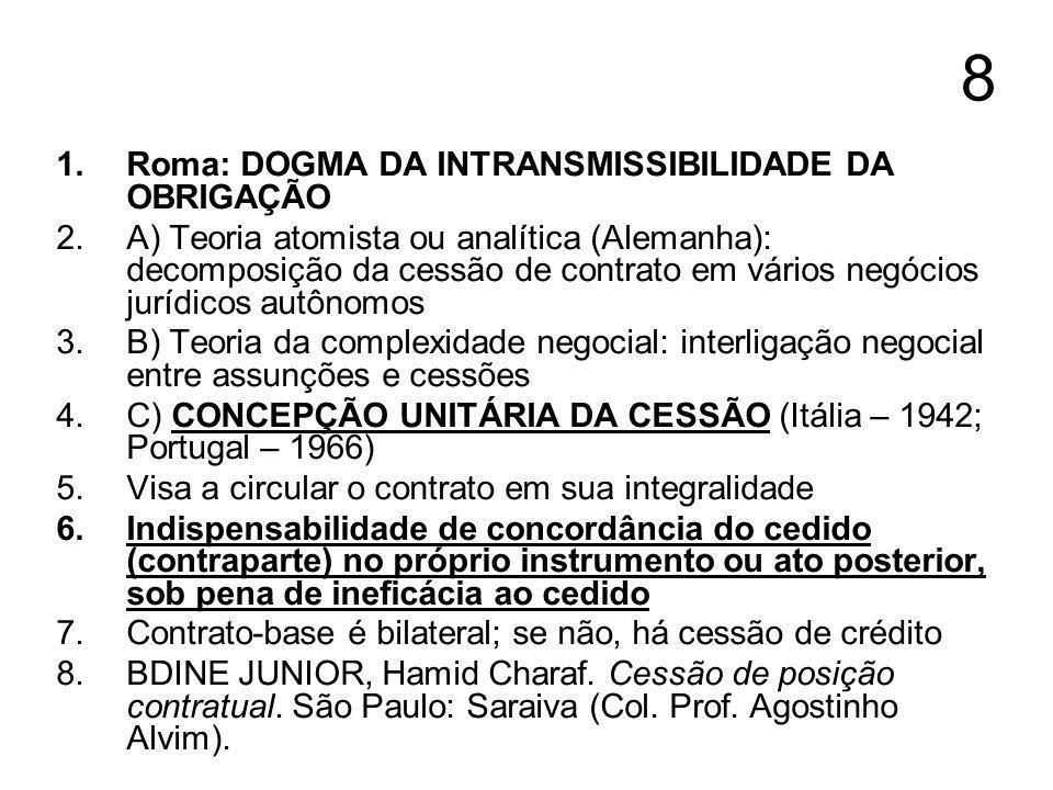 8 1.Roma: DOGMA DA INTRANSMISSIBILIDADE DA OBRIGAÇÃO 2.A) Teoria atomista ou analítica (Alemanha): decomposição da cessão de contrato em vários negóci